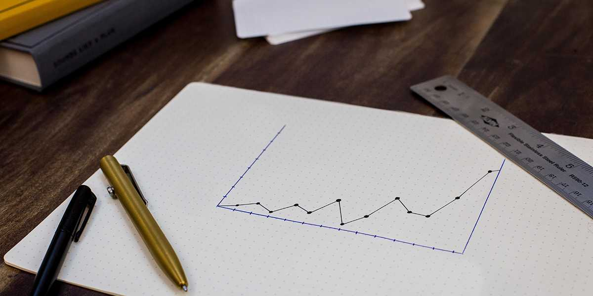 5 Facts about booking curves
